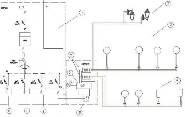 Прожектор светодиодный IP65 СДО-3-150 150Вт 220В 6500К